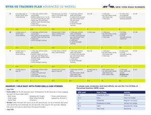 トレーニングガイド5kmメニュー上級2