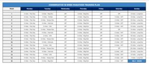 フルマラソン16週間トレーニングガイド初級