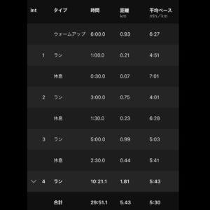 """【スピードラン:1:00マイルペース(4'51"""")+3:00 5K Pace(4'01"""")+5:00 10Kペース(5'03"""")+7:00リカバリーランペース(5'43"""")】"""