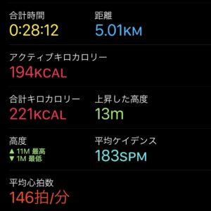 【15:00プログレッションテンポラン】Apple Watchの記録は5km