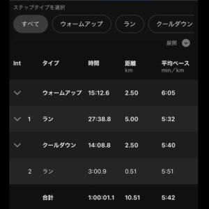 """【60:00リカバリーラン(5'42"""")】"""