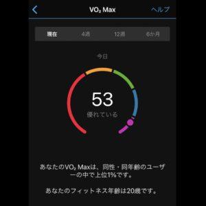 VO2Maxが53に