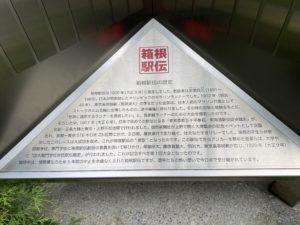 箱根駅伝の歴史のプレート