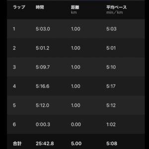 """【5Kレース(5'08"""")】"""