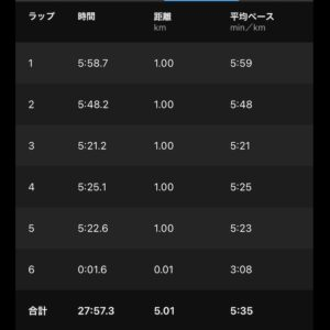 """【6.52km - AYF(AbbottWMM5km)(5'36"""")】"""