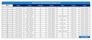フルマラソン16週間トレーニングガイド中級