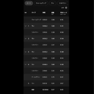 """【4 x1.6km(5'33"""")】"""