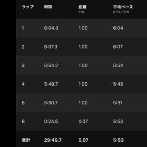 "【5'53""/kmで5.07km】"