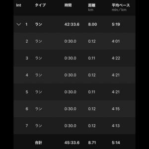 """【8km (5'19"""") +6 x 30秒ハード(4'15"""")】ラン部分"""