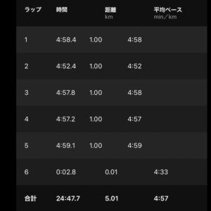 "【4'57""/kmで5km】"