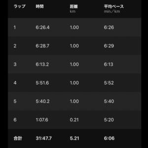 "【6'06""/kmで5.21km】"