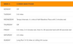 レベル2の12週間練習メニュー(第5週)