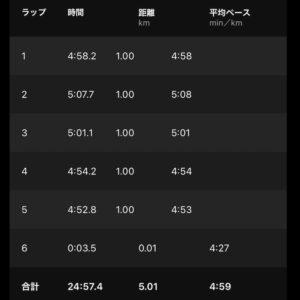 "【4'59""/kmで5.01km】"