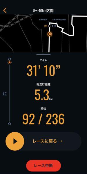 5.3km地点で中断