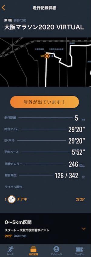 大阪マラソン2020レース詳細