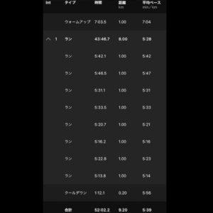 "【5'28""/kmで8km】"
