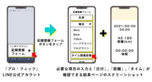 ニッポンマラソン supported by プロ・フィッツ参加方法