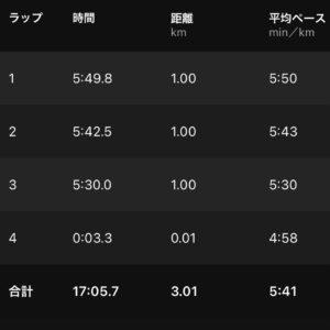 3.01kmジョグ