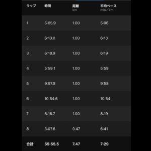 7.47kmジョグ