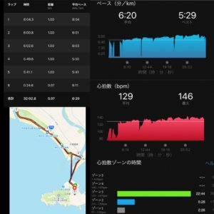 5.07kmジョグのデータ