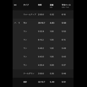 """5.49km(5'51"""") イージーラン【2021/1/28】"""