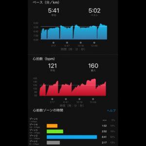 3.01kmジョグの心拍数