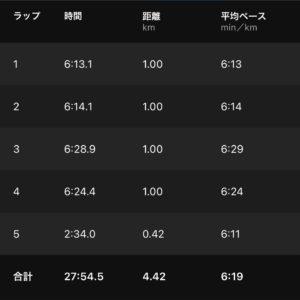 4.42kmジョグ
