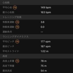 """7.12km(5'32"""") イージーラン【2021/2/2】ストライド"""
