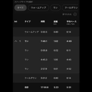 "3.23km(5'31"") タイムトライアル【2021/2/1】"