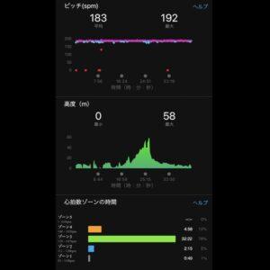"""7.04km(5'52"""") イージーラン【2021/2/10】高低差"""