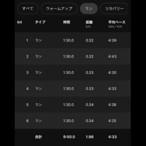 "6.26km(6'07"") スピードリピート【2021/2/22】ラン部分"