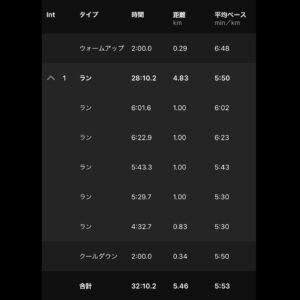 """5.46km(5'53"""") イージーラン【2021/2/16"""