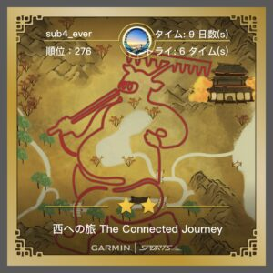 Garmin Sportsのヴァーチャルコースチャレンジ「西への旅」2/3ステージ