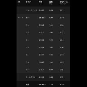 """7.1km(5'33"""") イージーラン【2021/3/17】"""