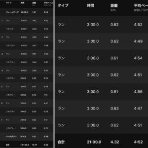 """10.77km(5'42"""") スピードリピート【2021/3/29】"""