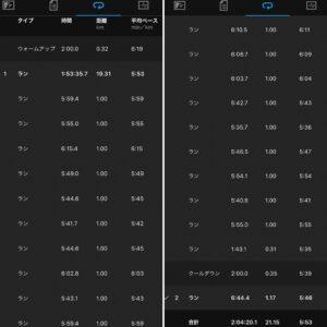 """21.15km(5'53"""") 辻堂ハーフ【2021/3/18】in江の島"""