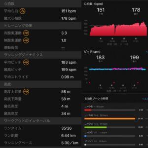 "7.1km(5'33"") イージーラン【2021/3/17】心拍数"