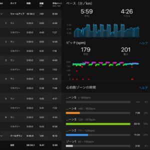 """9.47km(5'59"""") スピードリピート【2021/3/22】"""