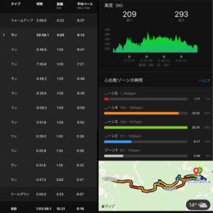 """10.21km(6'16"""") 疲労時ラン【2021/3/20】"""