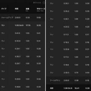 """18.41km(5'26"""") 鵠沼ラン【2021/3/4】"""