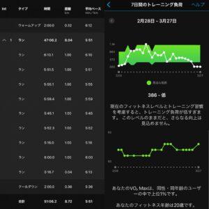 """8.72km(5'51"""") 疲労時ラン【2021/3/27】"""