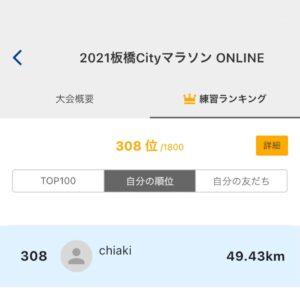 「2021板橋CityマラソンONLINE」は308位