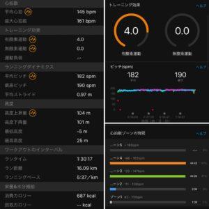 """16.68km(5'39"""") 江の島ラン【2021/3/12】心拍ゾーン"""