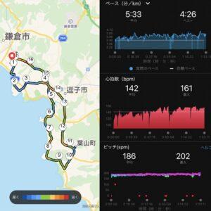 "16.8km(5'33"") ツツジラン【2021/4/8】MAP"