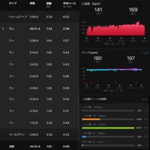"""7.91km(5'40"""") イージーラン【2021/4/7】"""