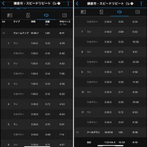 """13.33km(6'10"""") スピードリピート【2021/4/19】"""