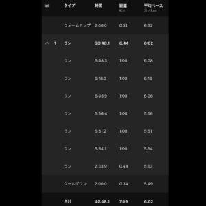 """7.09km(6'02"""") イージーラン【2021/4/27】"""