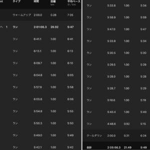 "21.49km(5'49"") 神戸ラン【2021/4/1】"