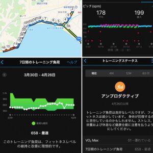 """9.03km(5'42"""") スピードリピート【2021/4/26】MAP"""
