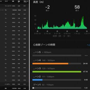 """16.8km(5'33"""") ツツジラン【2021/4/8】"""